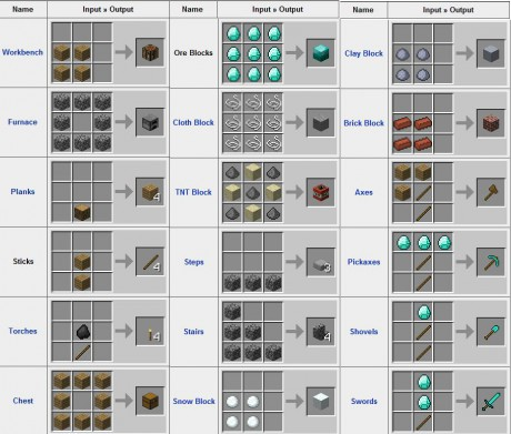 minecraft-crafting
